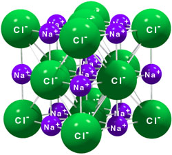 a nátrium klorid kristályrácsa